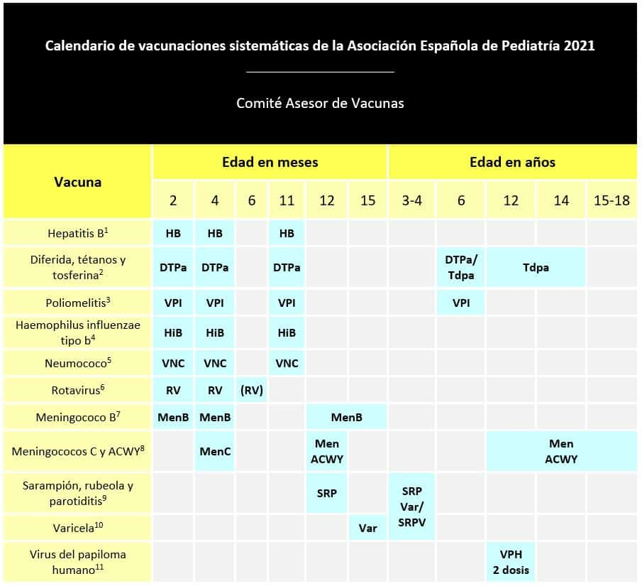 calendario vacunacion 2021